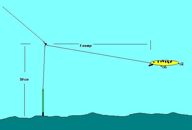 рыбалка хариус тирольская палочка видео
